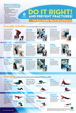 Fracture Prevention Poster